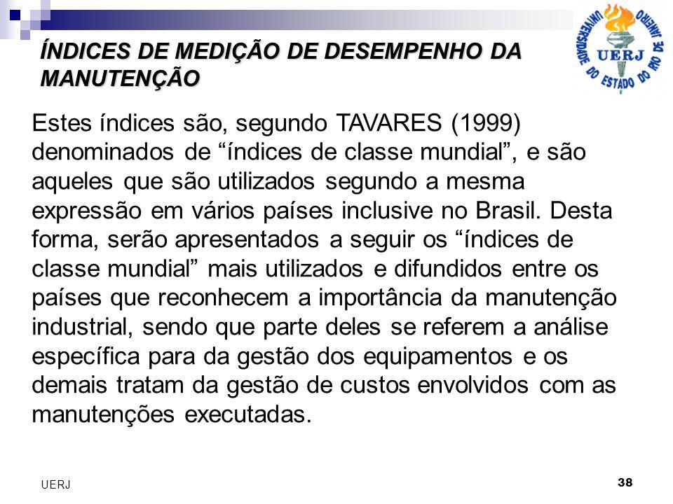 ÍNDICES DE MEDIÇÃO DE DESEMPENHO DA