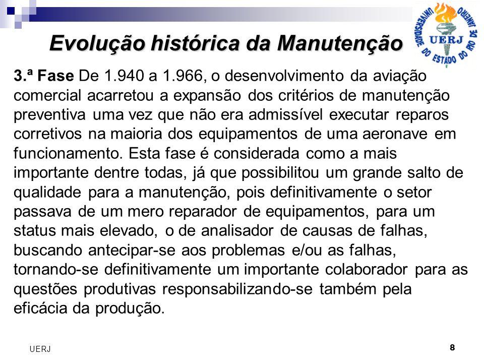 Evolução histórica da Manutenção