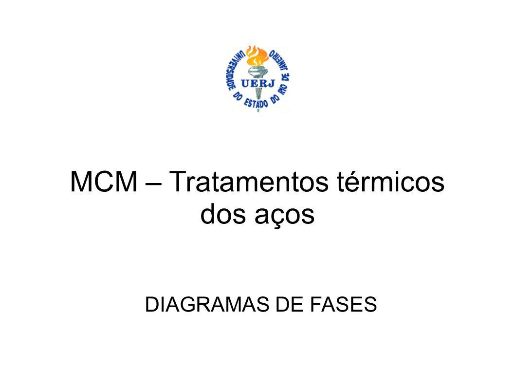 MCM – Tratamentos térmicos dos aços