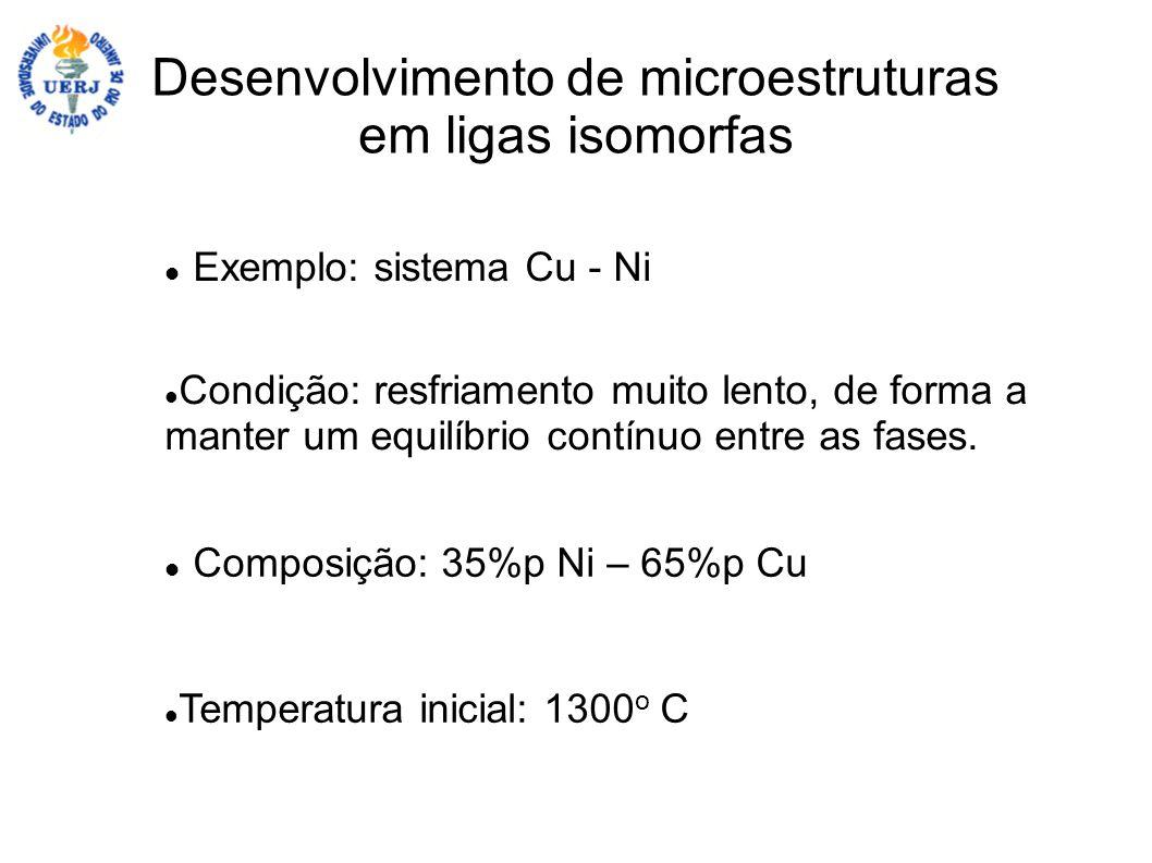 Desenvolvimento de microestruturas em ligas isomorfas