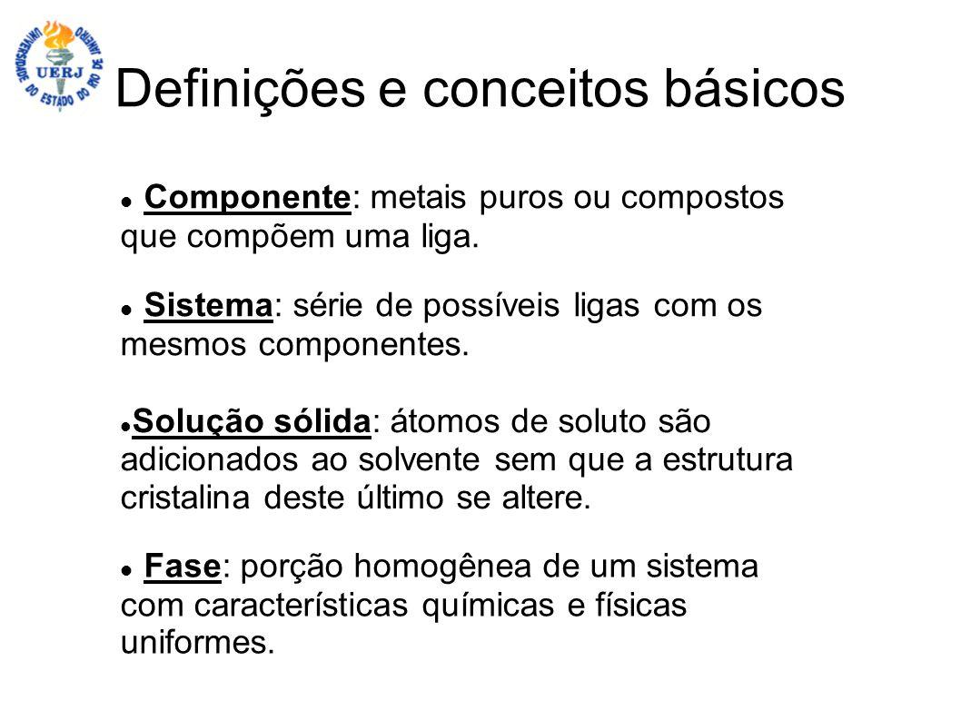 Definições e conceitos básicos