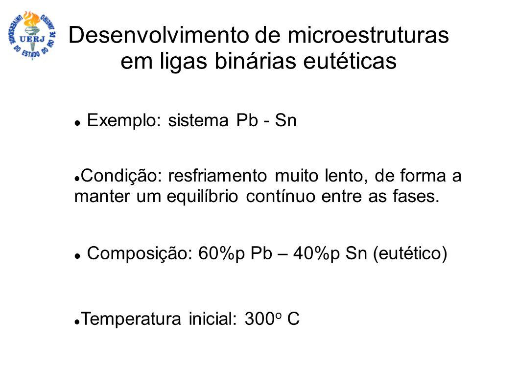 Desenvolvimento de microestruturas em ligas binárias eutéticas