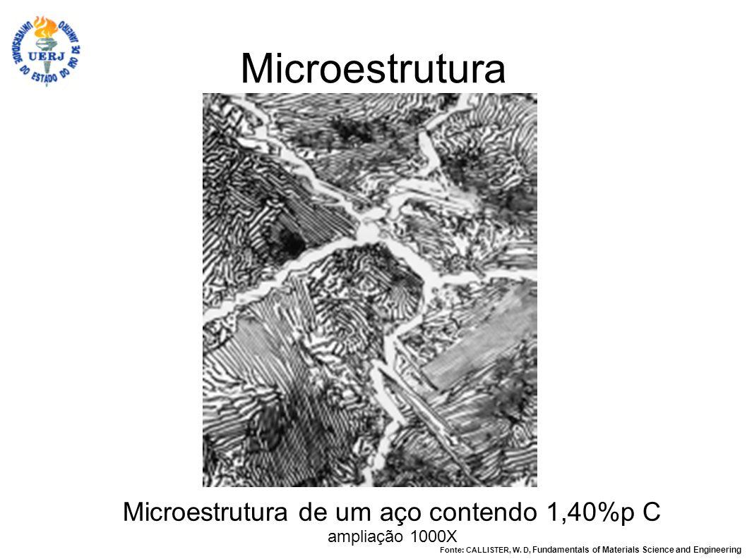 Microestrutura de um aço contendo 1,40%p C