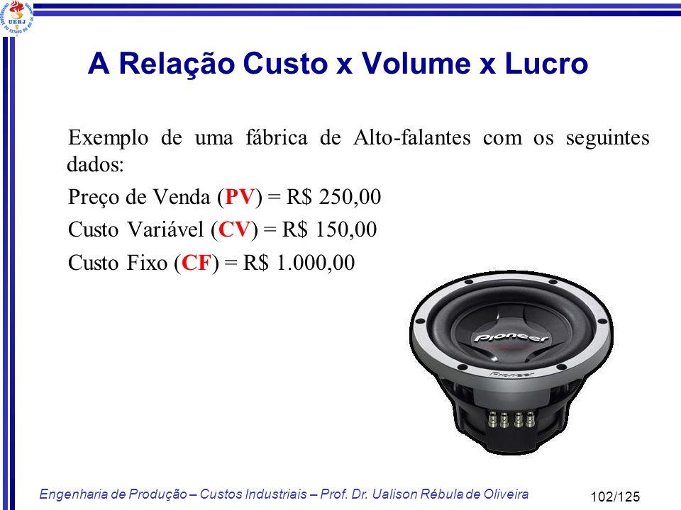 A Relação Custo x Volume x Lucro