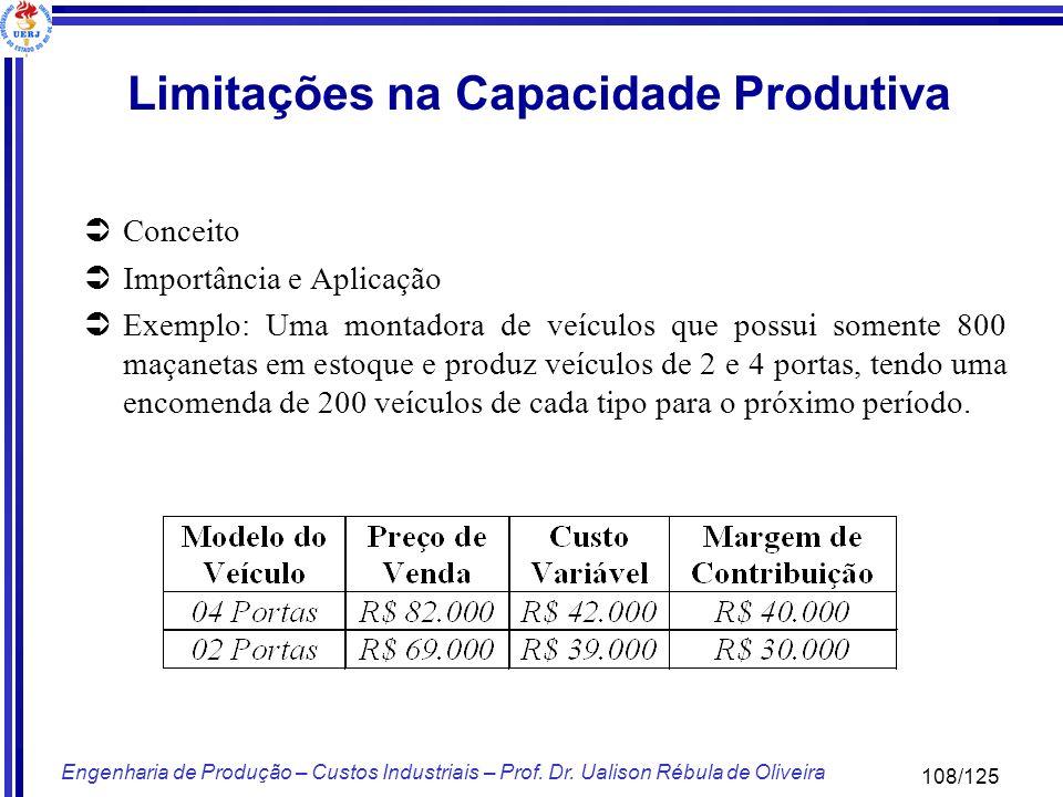 Limitações na Capacidade Produtiva