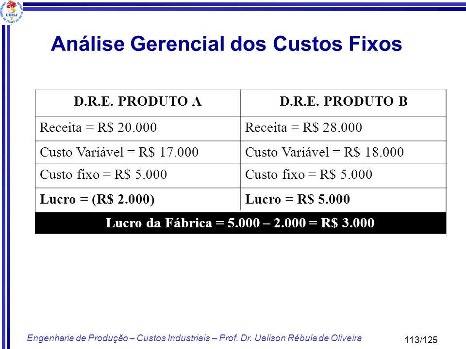 Análise Gerencial dos Custos Fixos