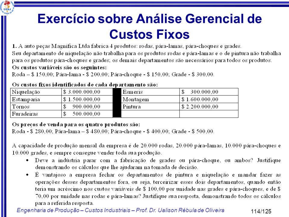 Exercício sobre Análise Gerencial de Custos Fixos