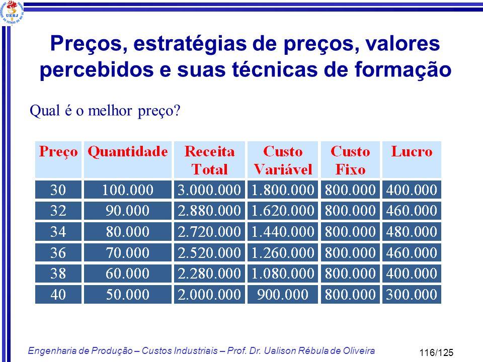 Preços, estratégias de preços, valores percebidos e suas técnicas de formação