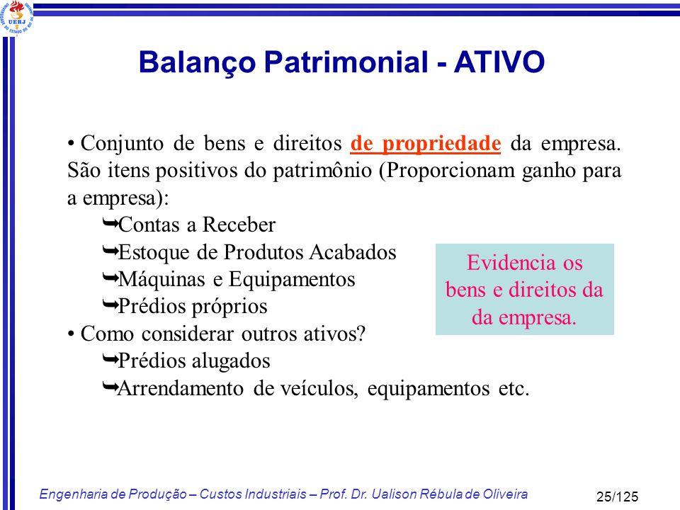 Balanço Patrimonial - ATIVO