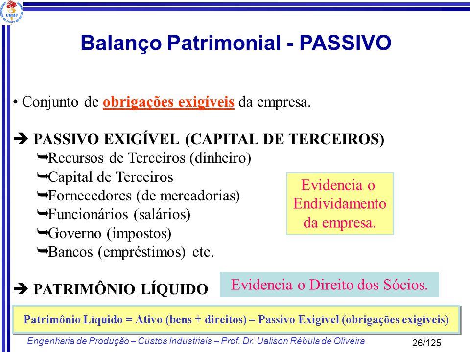 Balanço Patrimonial - PASSIVO