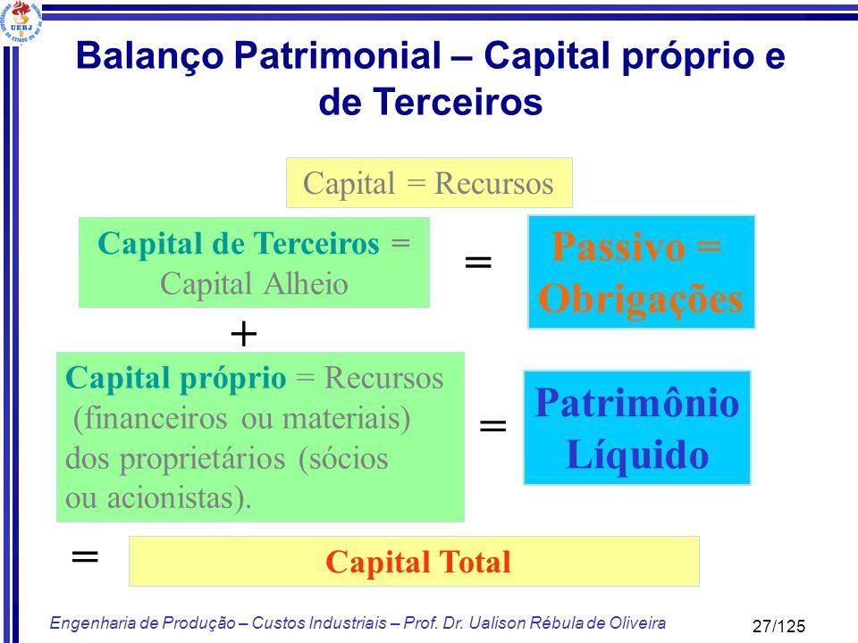 Balanço Patrimonial – Capital próprio e de Terceiros