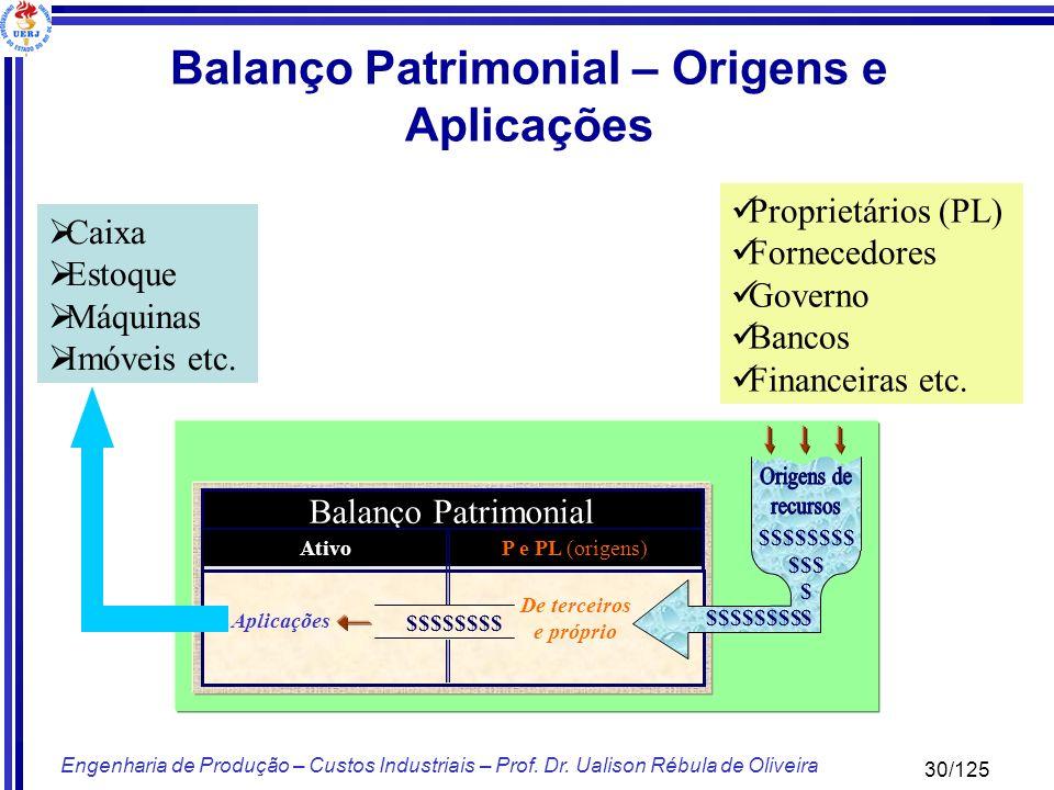 Balanço Patrimonial – Origens e Aplicações