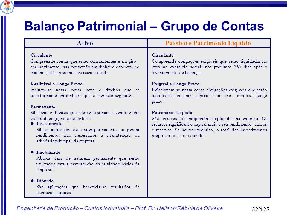 Balanço Patrimonial – Grupo de Contas Passivo e Patrimônio Líquido