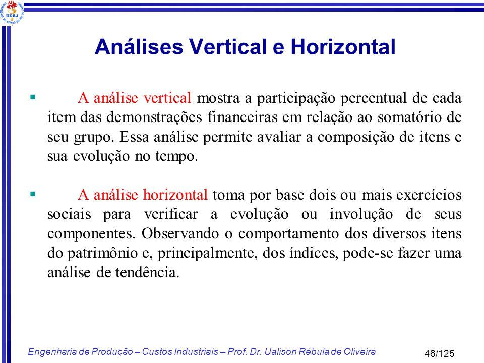 Análises Vertical e Horizontal