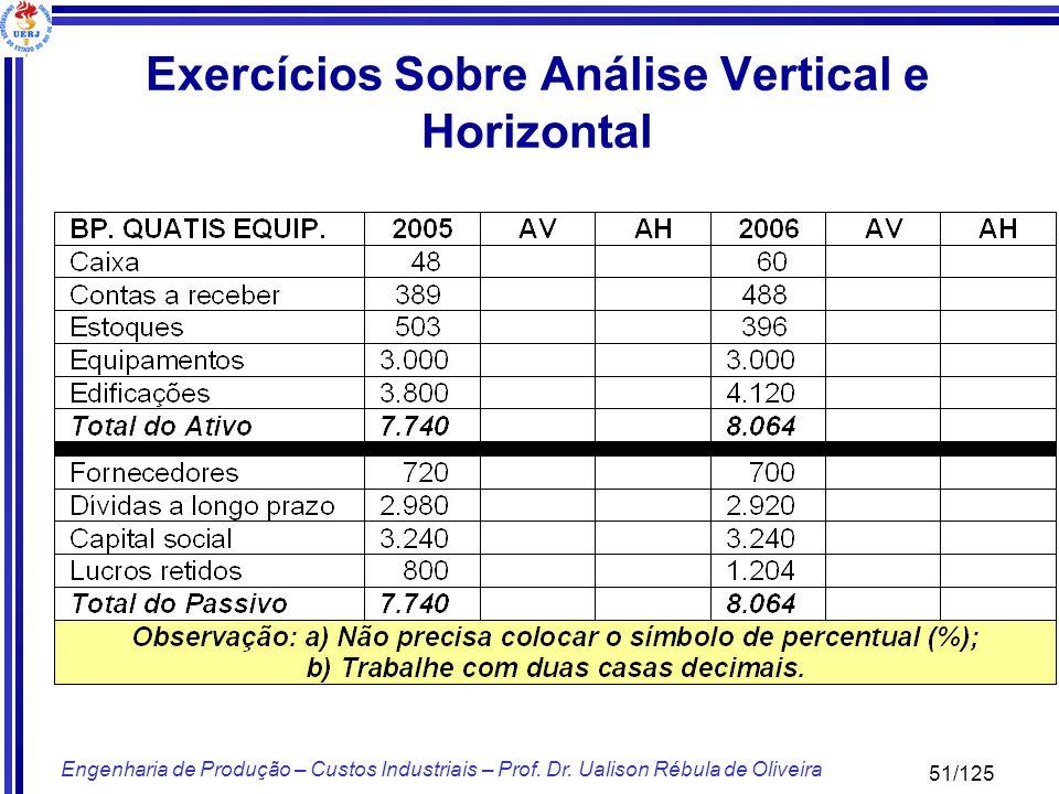 Exercícios Sobre Análise Vertical e Horizontal