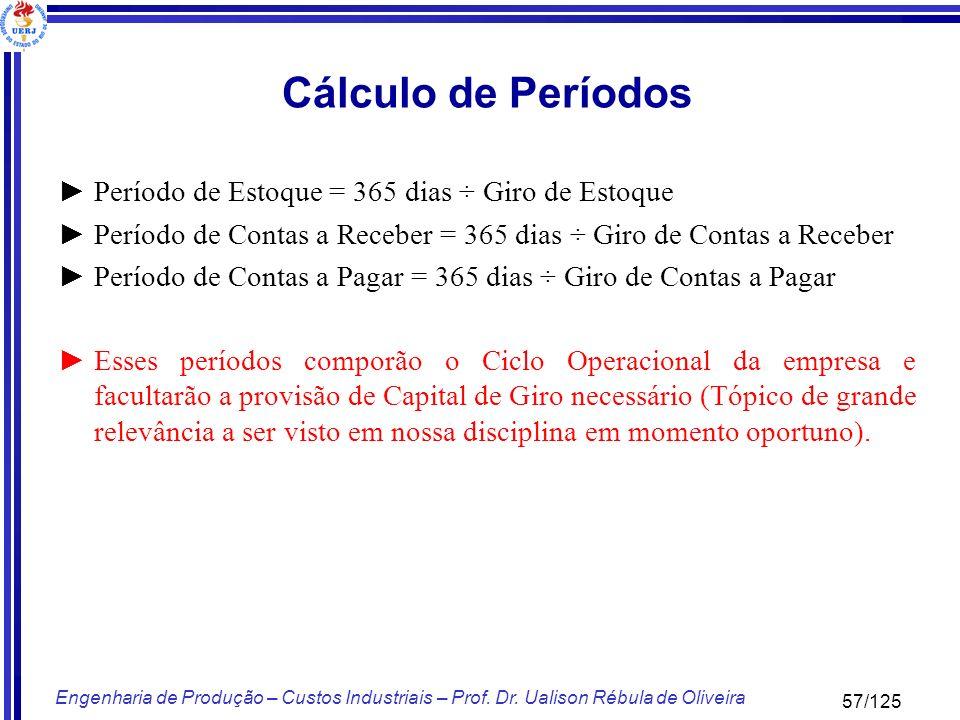 Cálculo de Períodos Período de Estoque = 365 dias ÷ Giro de Estoque