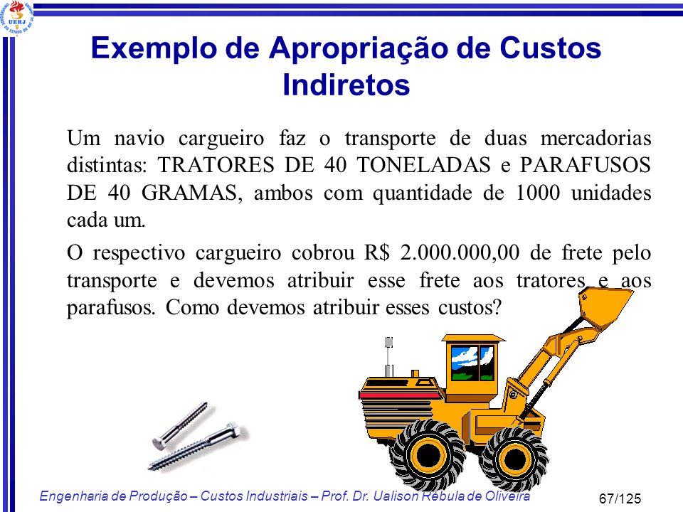 Exemplo de Apropriação de Custos Indiretos