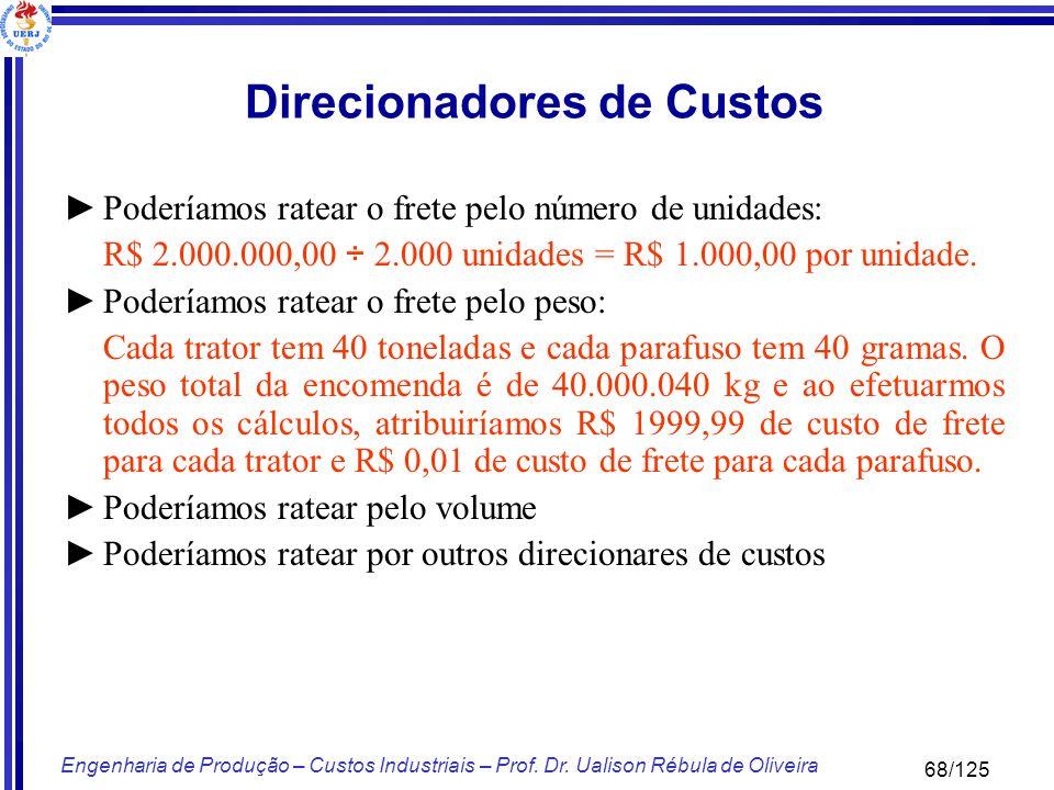 Direcionadores de Custos