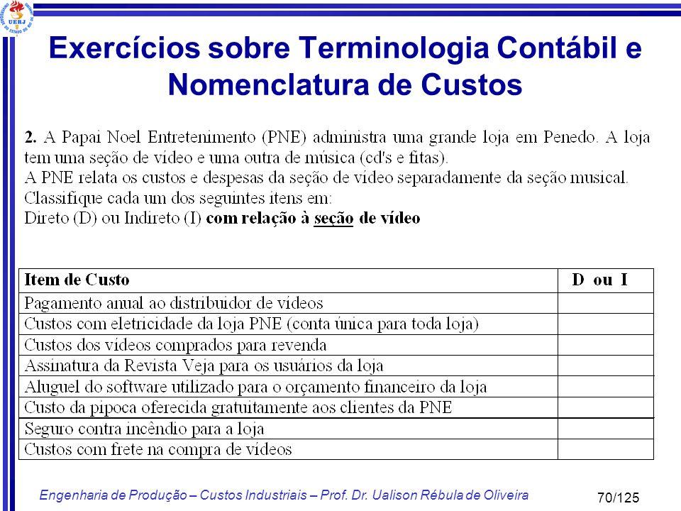 Exercícios sobre Terminologia Contábil e Nomenclatura de Custos