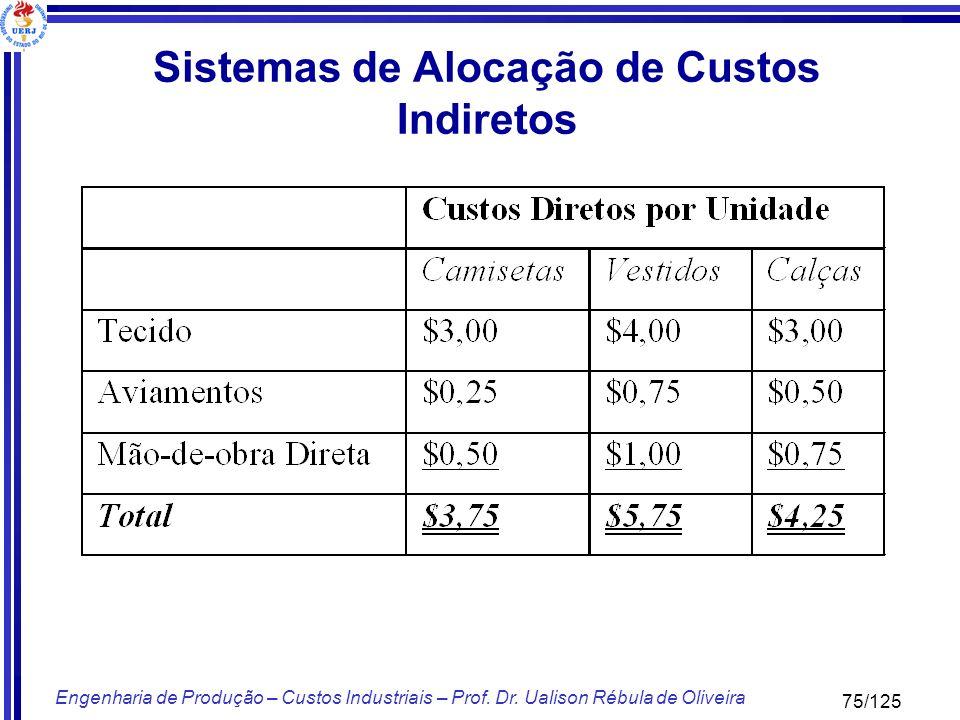 Sistemas de Alocação de Custos Indiretos