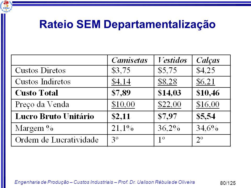 Rateio SEM Departamentalização