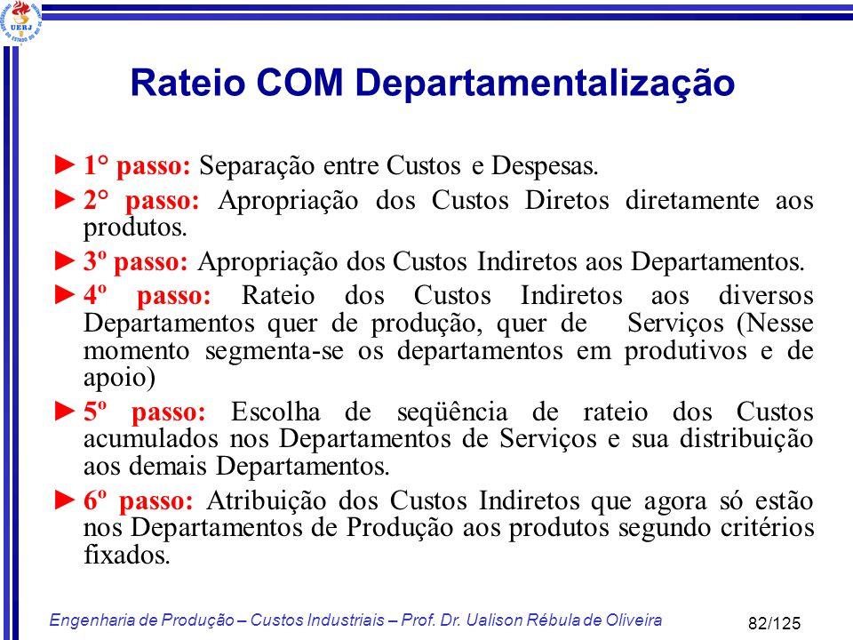 Rateio COM Departamentalização