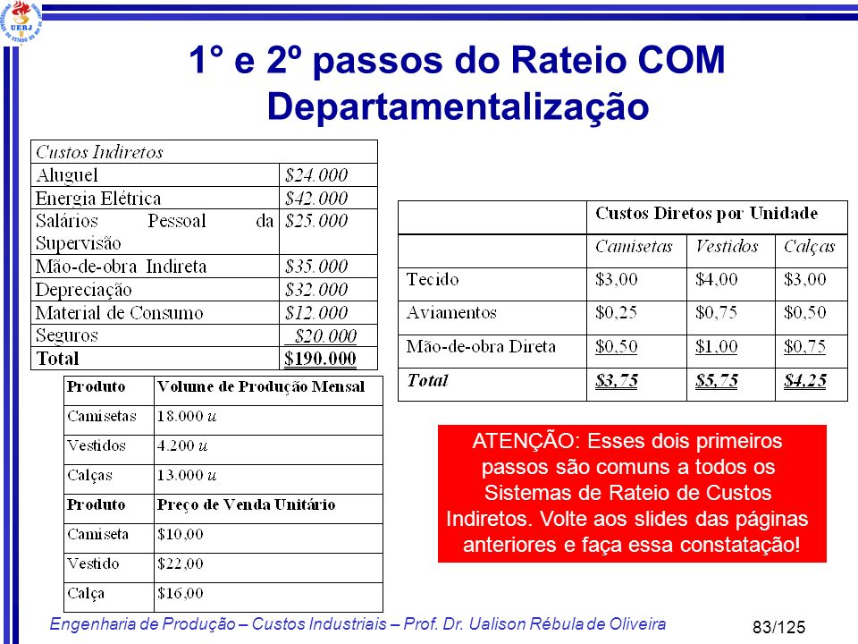 1° e 2º passos do Rateio COM Departamentalização