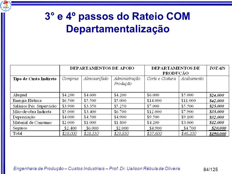 3° e 4º passos do Rateio COM Departamentalização