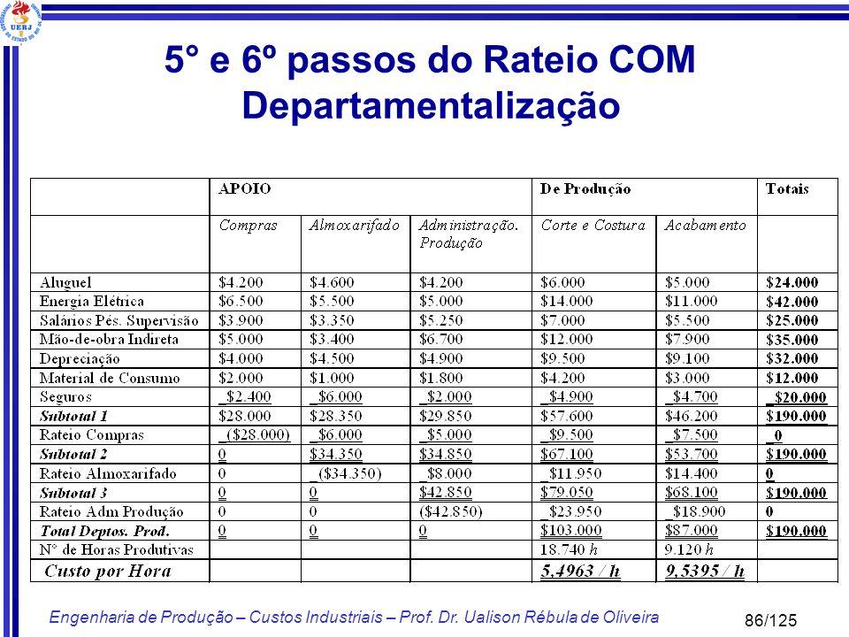 5° e 6º passos do Rateio COM Departamentalização