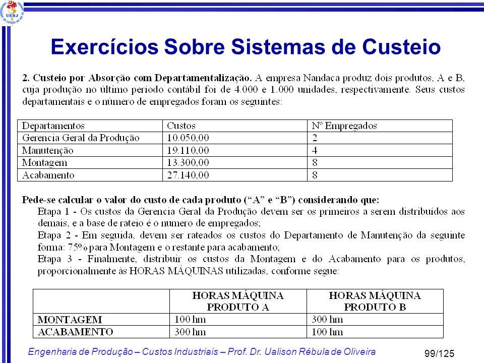 Exercícios Sobre Sistemas de Custeio