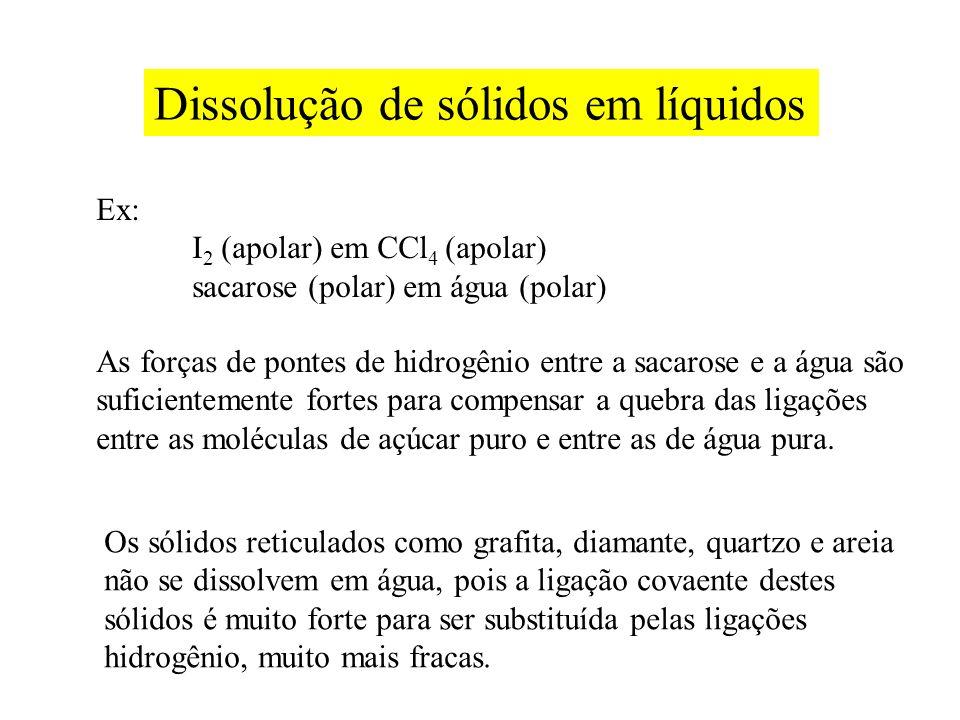 Dissolução de sólidos em líquidos