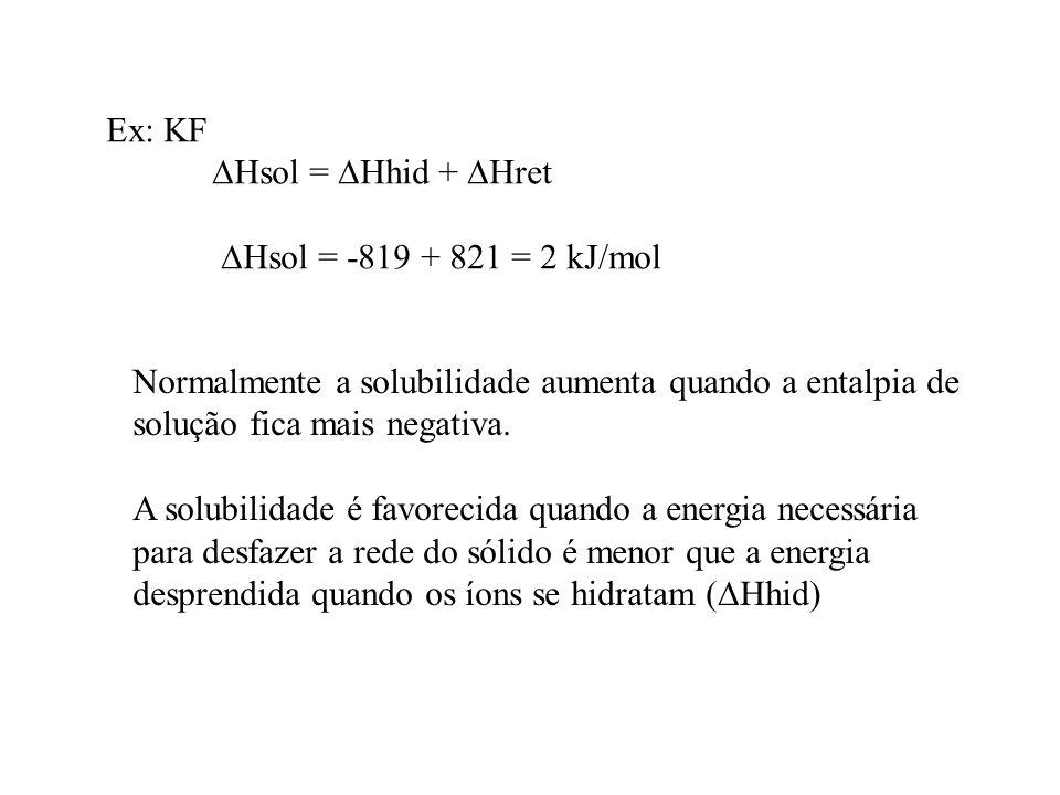 Ex: KF Hsol = Hhid + Hret. Hsol = -819 + 821 = 2 kJ/mol. Normalmente a solubilidade aumenta quando a entalpia de solução fica mais negativa.