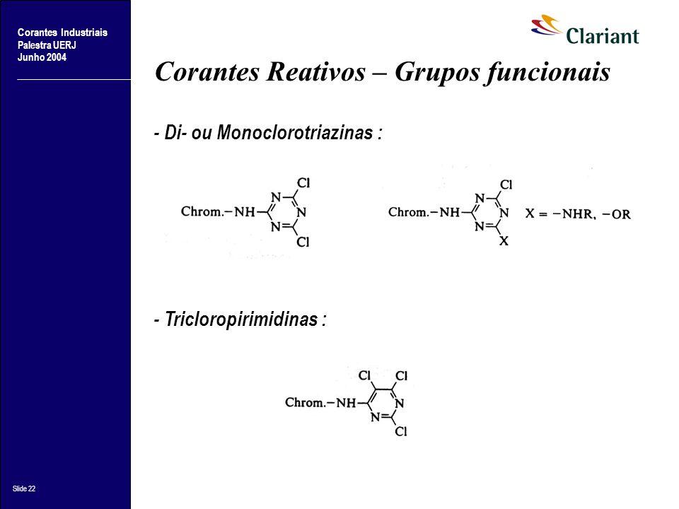 Corantes Reativos – Grupos funcionais
