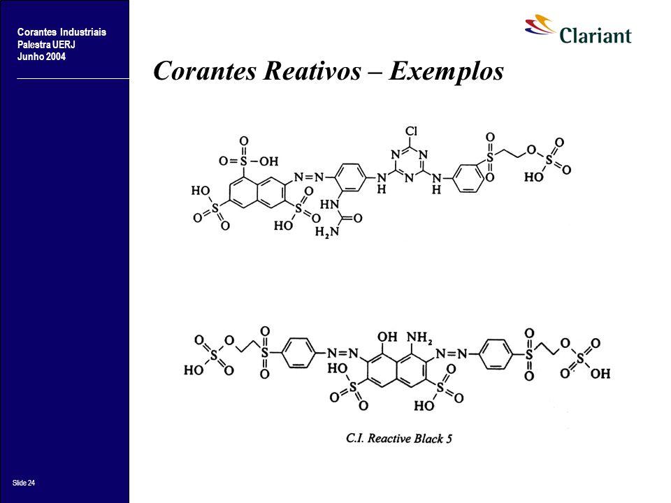 Corantes Reativos – Exemplos