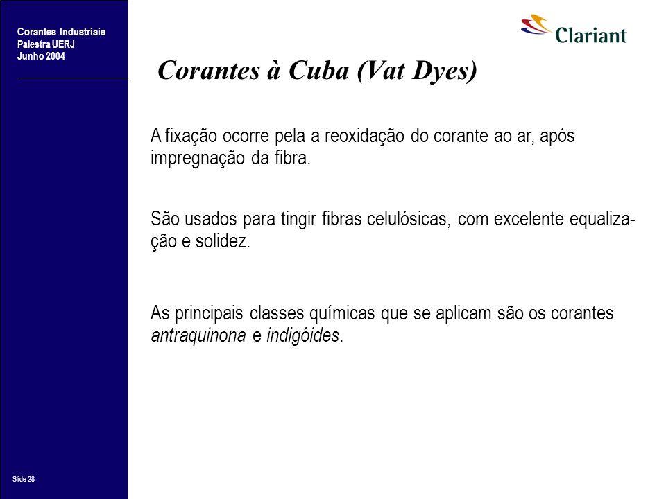 Corantes à Cuba (Vat Dyes)