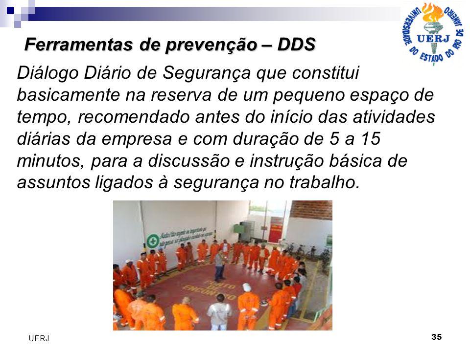 Ferramentas de prevenção – DDS