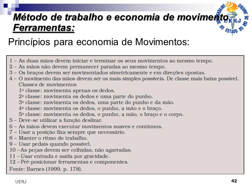 Método de trabalho e economia de movimento Ferramentas: