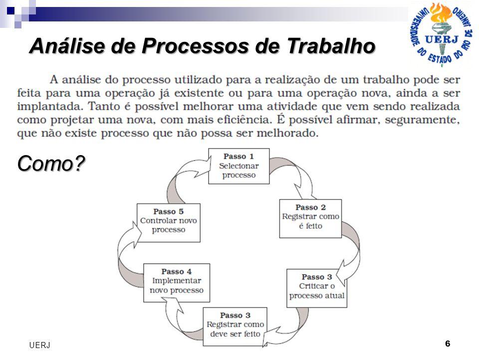 Análise de Processos de Trabalho