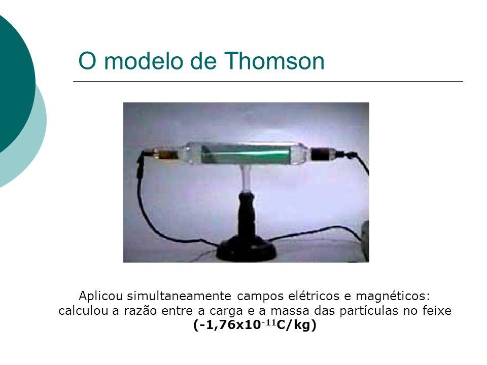 O modelo de Thomson