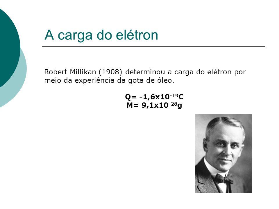 A carga do elétron Robert Millikan (1908) determinou a carga do elétron por meio da experiência da gota de óleo.