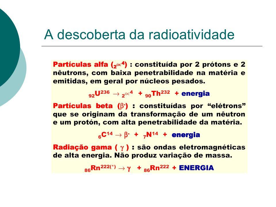 A descoberta da radioatividade
