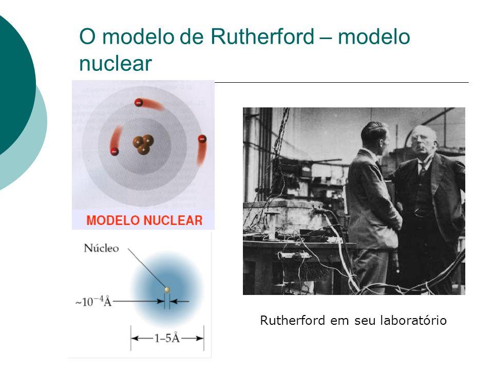 O modelo de Rutherford – modelo nuclear