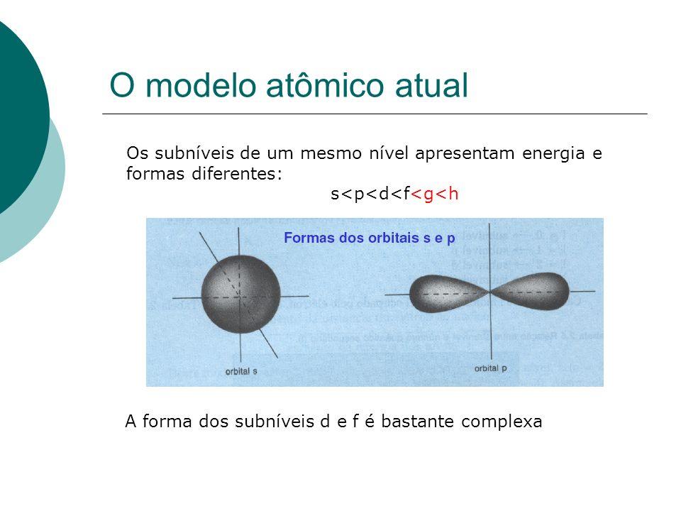O modelo atômico atual Os subníveis de um mesmo nível apresentam energia e formas diferentes: s<p<d<f<g<h.
