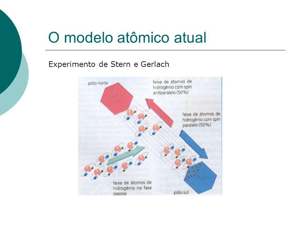 O modelo atômico atual Experimento de Stern e Gerlach