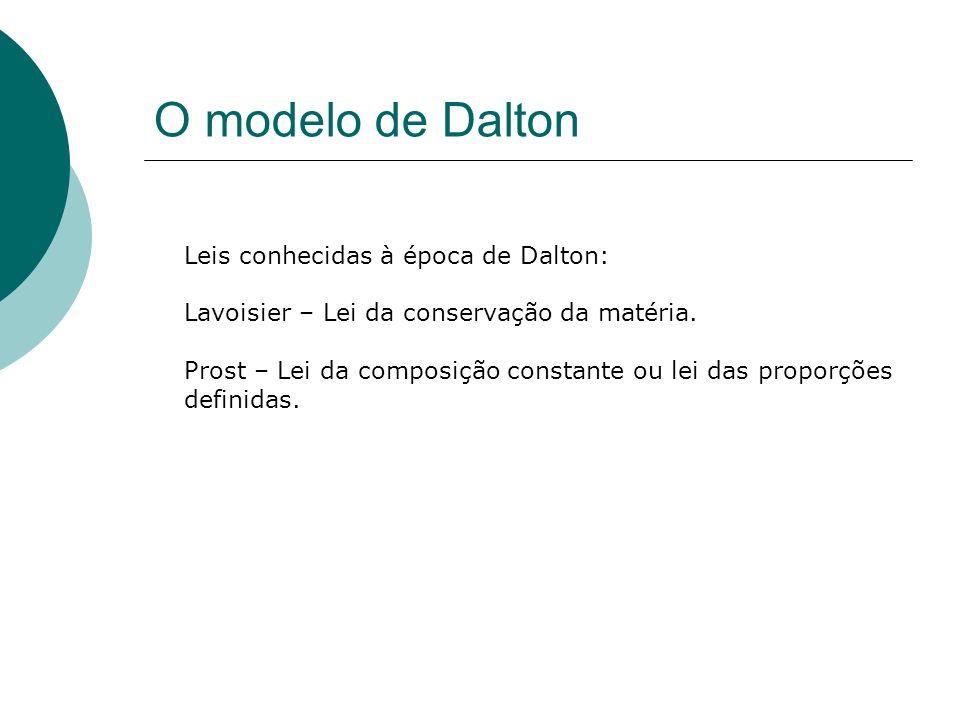 O modelo de Dalton Leis conhecidas à época de Dalton: