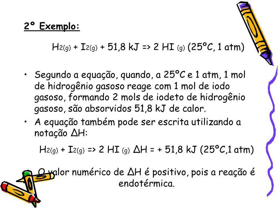 2º Exemplo: H2(g) + I2(g) + 51,8 kJ => 2 HI (g) (25ºC, 1 atm)
