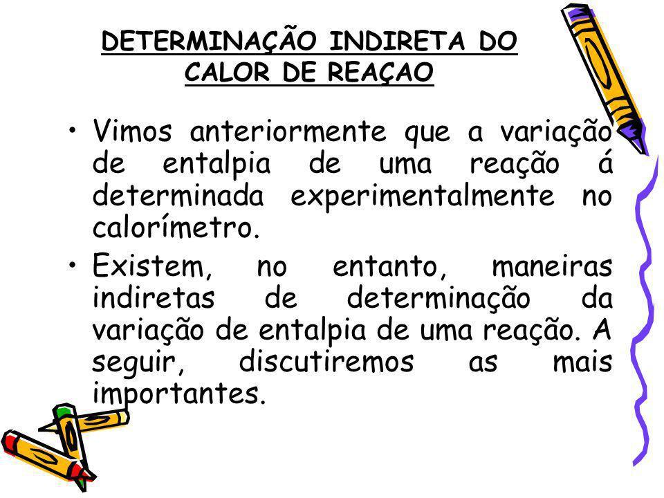 DETERMINAÇÃO INDIRETA DO CALOR DE REAÇAO