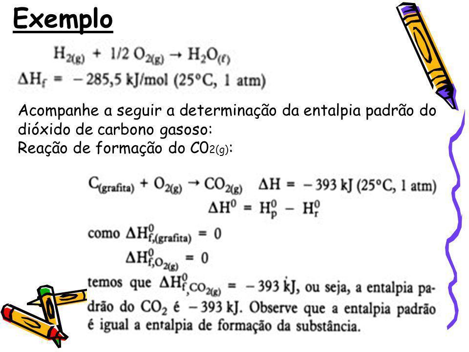 ExemploAcompanhe a seguir a determinação da entalpia padrão do dióxido de carbono gasoso: Reação de formação do C02(g):