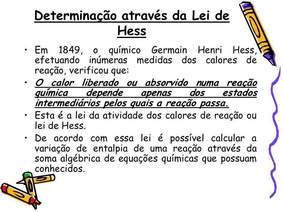 Determinação através da Lei de Hess