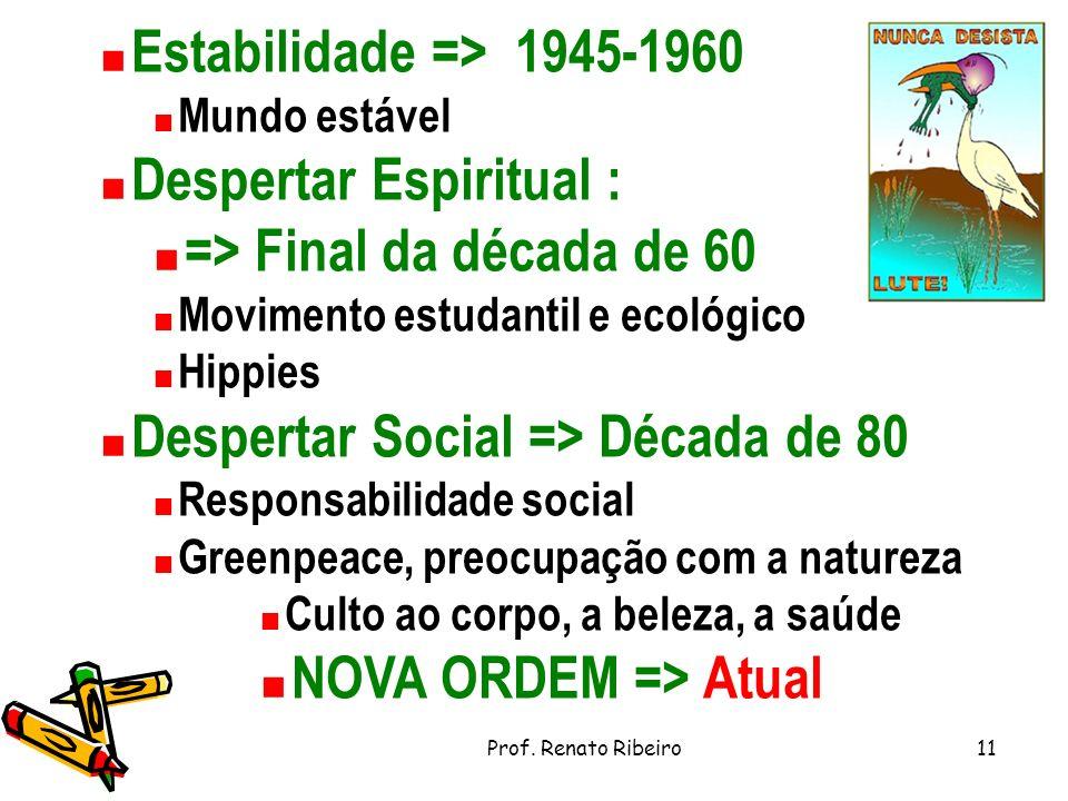 Despertar Espiritual : => Final da década de 60